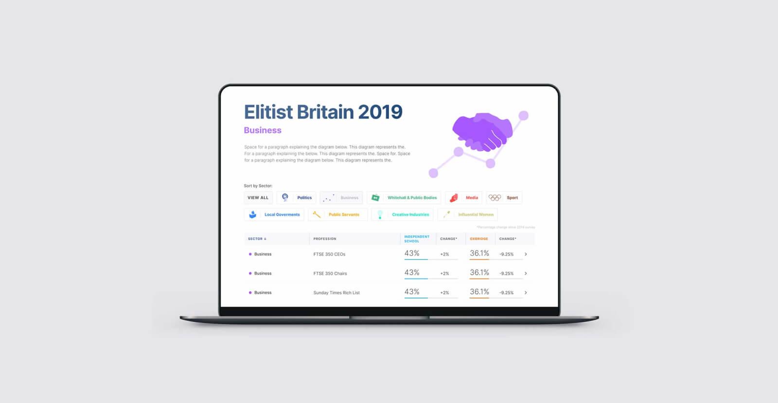 elitist britain website screenshot